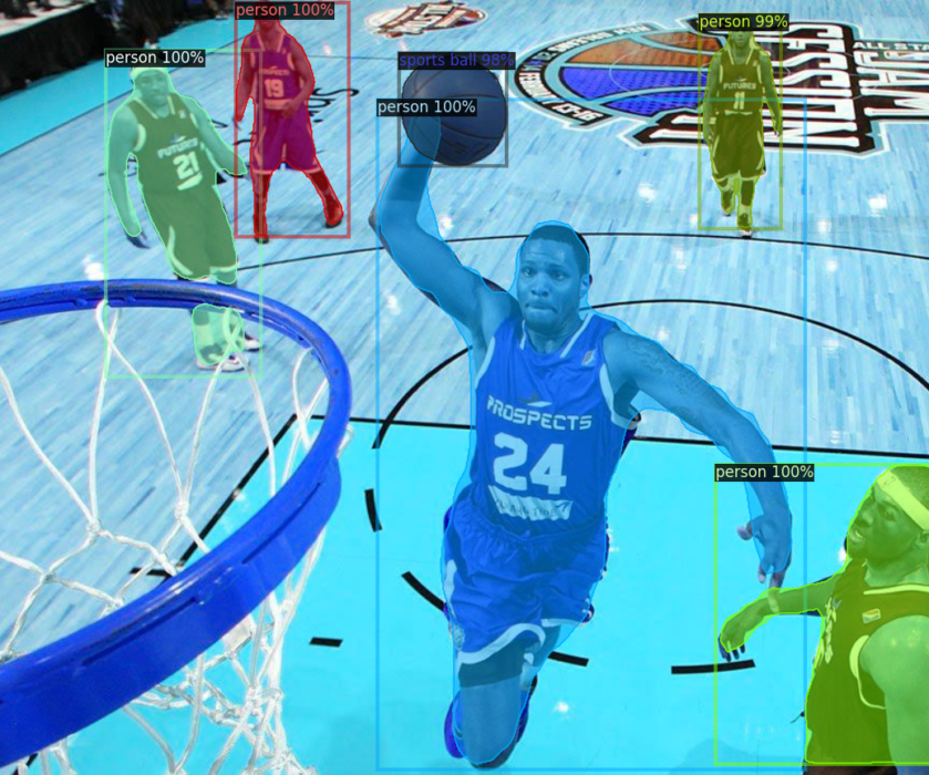 Showing how Object Detection work in sports